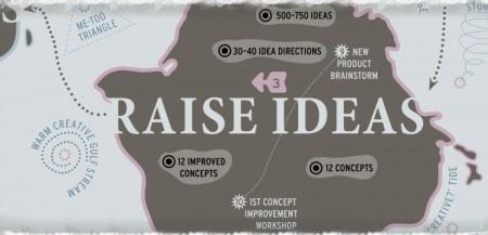 Raise_Ideas150DPI-A3_Fotor